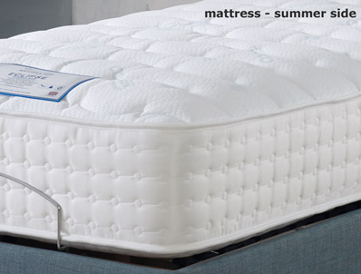 Adjust-A-Bed Eclipse Adjustable Only Mattress