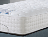 Adjust-A-Bed Eclipse Adjustable Only Mattress