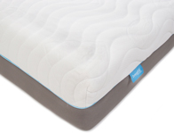 Hello Sleep Breathe Fusion Plus Mattress