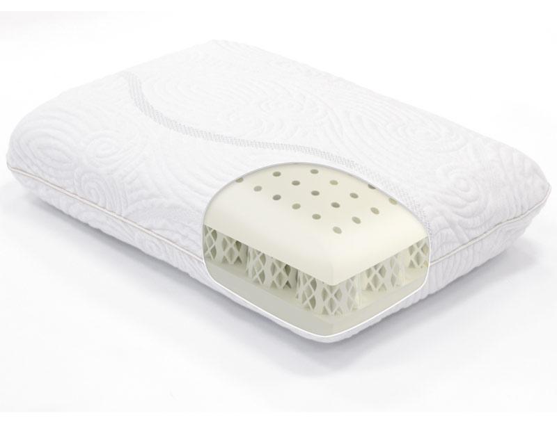 dormeo octaspring true evolution pillow - Evolution Pillow