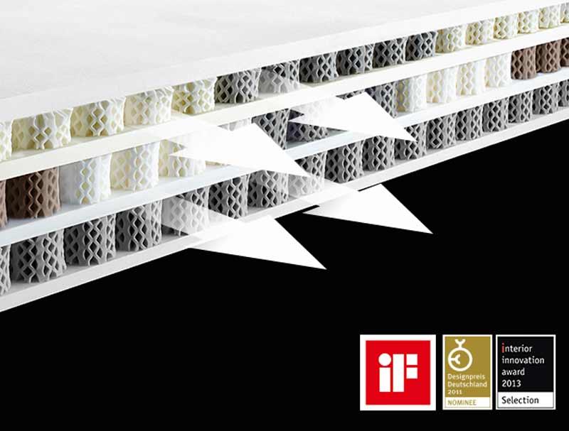 Dormeo Octaspring Matras : Dormeo octaspring 8000 mattress buy online at bestpricebeds