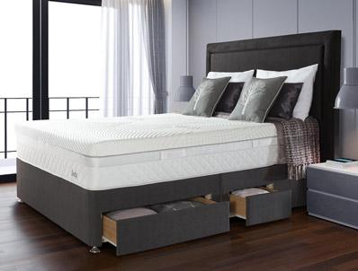 Sealy Geltex Harmony 1500 Divan Bed