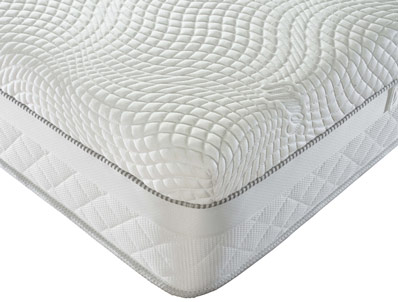 Sealy Hybrid Perfection Pocket Geltex 2200 Mattress