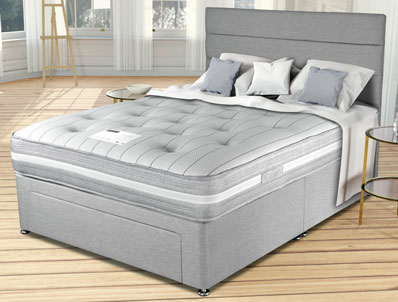 Siesta Beds Richmond Ortho Divan Bed